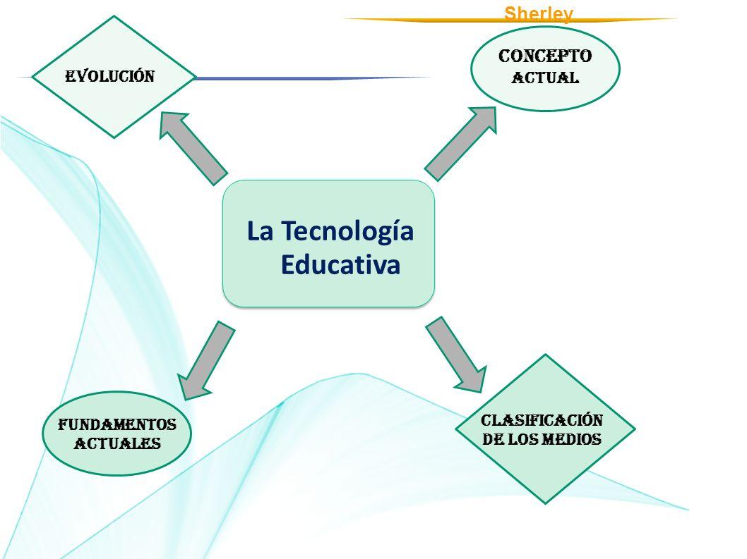Evolución Concepto actual La Tecnología Educativa Fundamentos actuales Clasificación de los medios