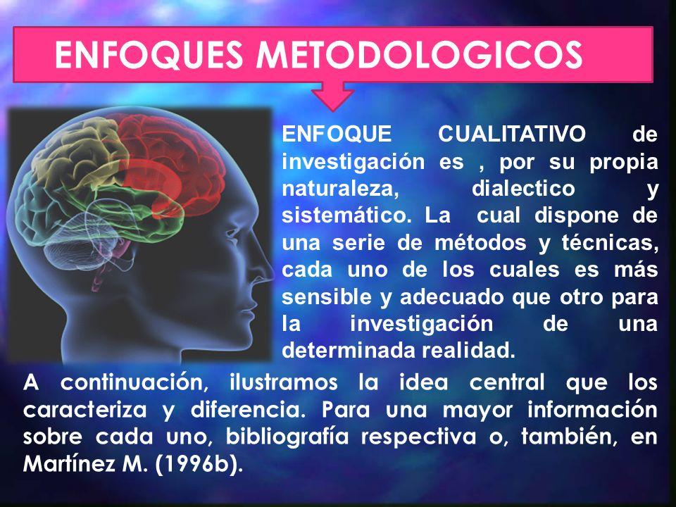 ENFOQUES METODOLOGICOS ENFOQUE CUALITATIVO de investigación es, por su propia naturaleza, dialectico y sistemático. La cual dispone de una serie de mé