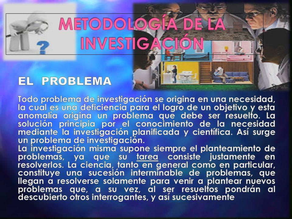 Planteamiento Del Problema Concreto y Explicito Identificación y Formulación Descripción Del De Objetivos Problema.