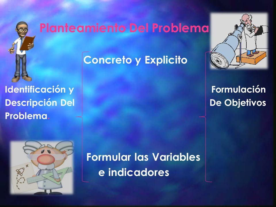 Planteamiento Del Problema Concreto y Explicito Identificación y Formulación Descripción Del De Objetivos Problema. Formular las Variables e indicador