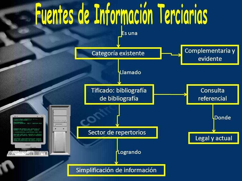 Categoría existente Complementaria y evidente Tificado: bibliografía de bibliografía Consulta referencial Sector de repertorios Simplificación de info