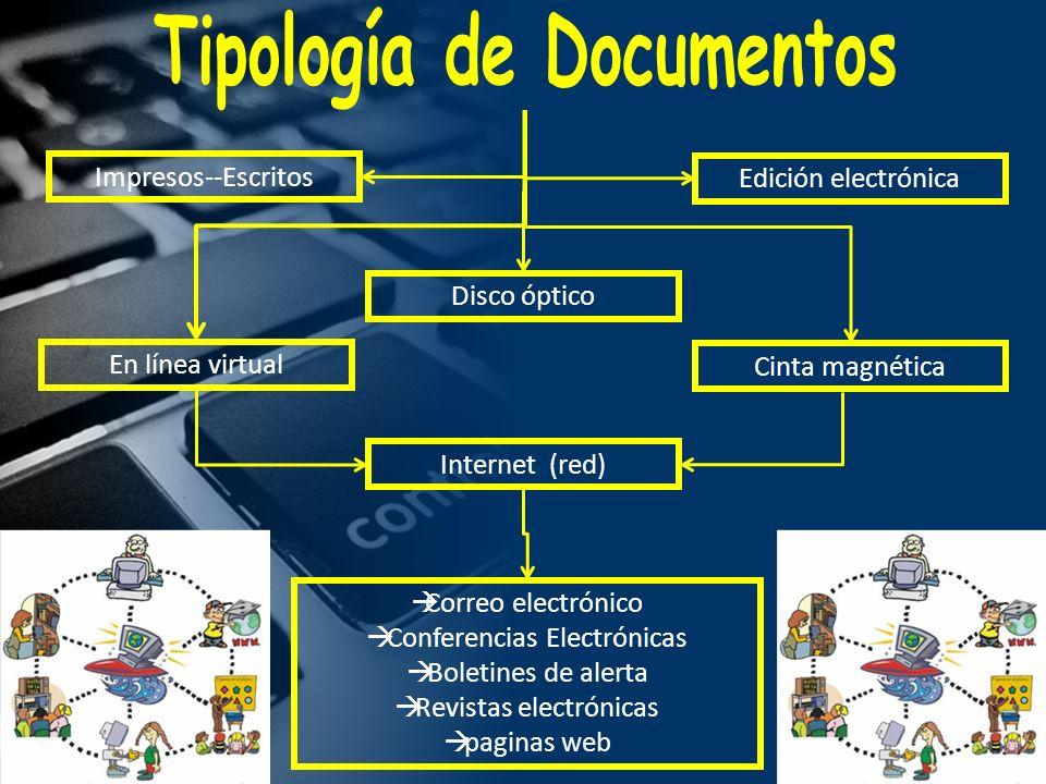 Impresos--Escritos Internet (red) Cinta magnética En línea virtual Disco óptico Edición electrónica Correo electrónico Conferencias Electrónicas Bolet
