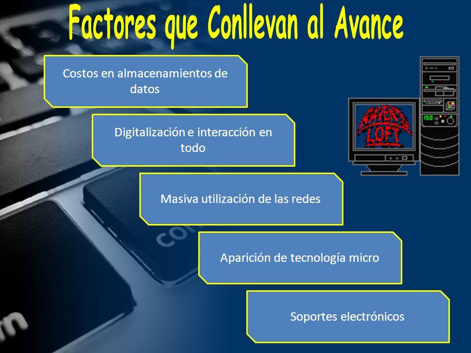 Costos en almacenamientos de datos Digitalización e interacción en todo Masiva utilización de las redes Aparición de tecnología micro Soportes electró