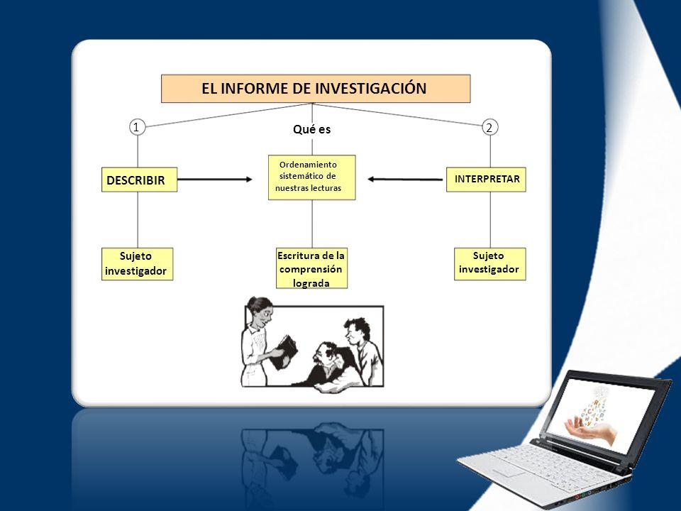 EL INFORME DE INVESTIGACIÓN DESCRIBIR Ordenamiento sistemático de nuestras lecturas INTERPRETAR Escritura de la comprensión lograda Sujeto investigado