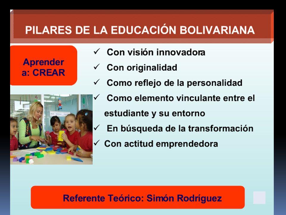 Teorías del Currículo.Trabajo Cooperativo, Participativo y comunitario.