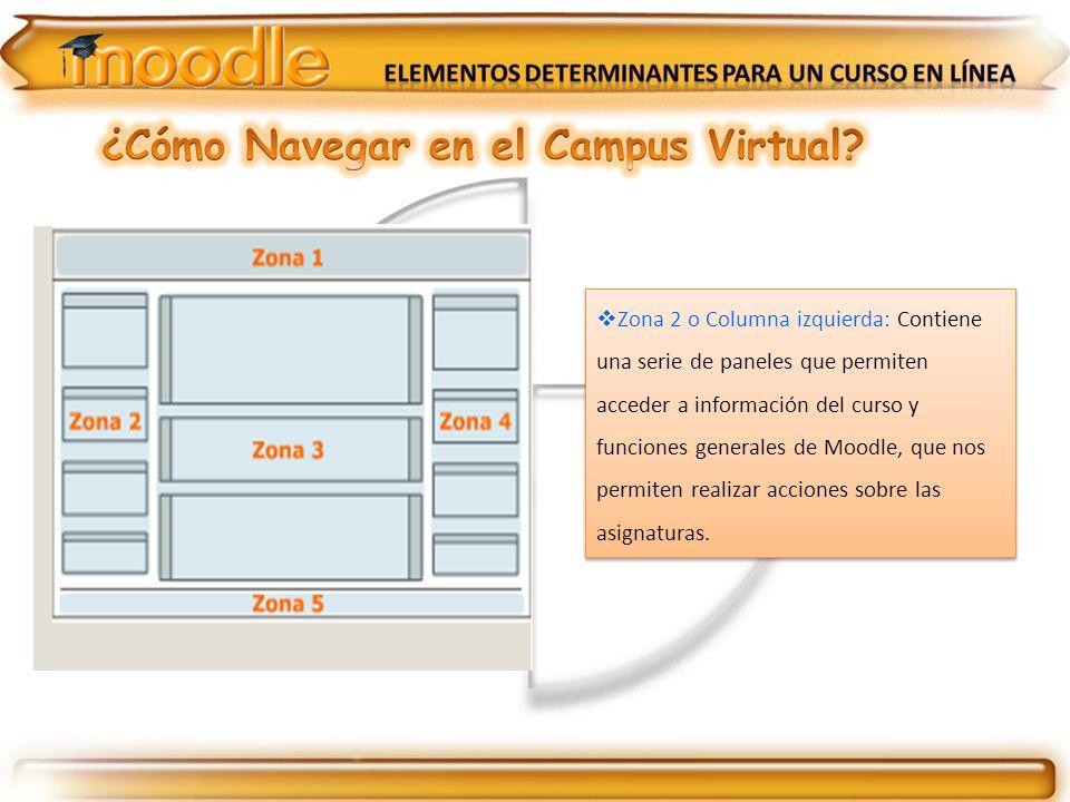 Zona 2 o Columna izquierda: Contiene una serie de paneles que permiten acceder a información del curso y funciones generales de Moodle, que nos permit