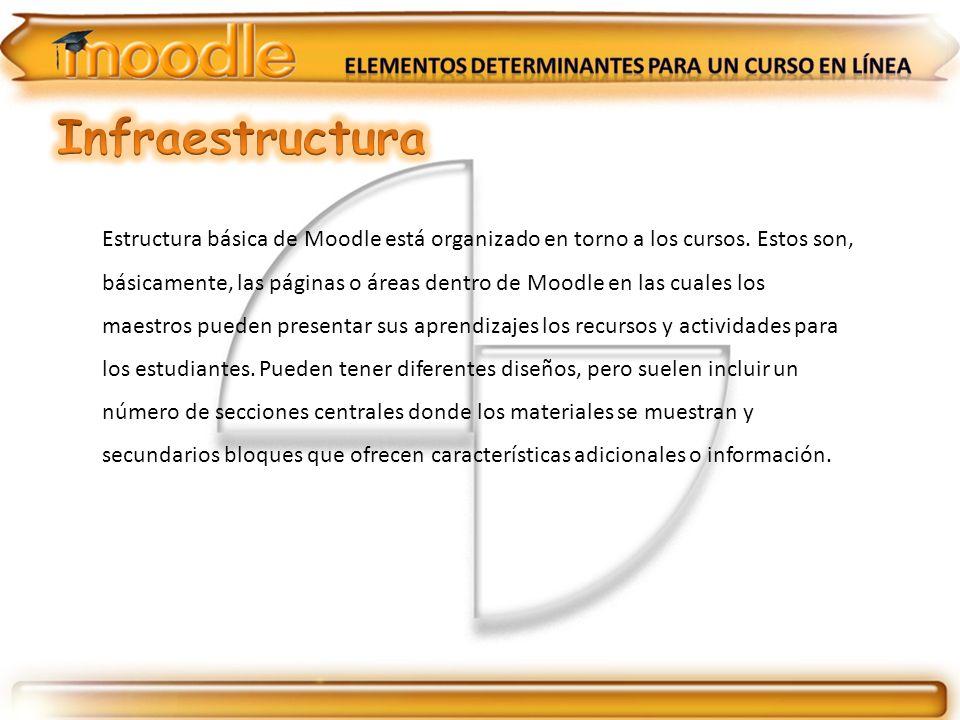 Estructura básica de Moodle está organizado en torno a los cursos. Estos son, básicamente, las páginas o áreas dentro de Moodle en las cuales los maes