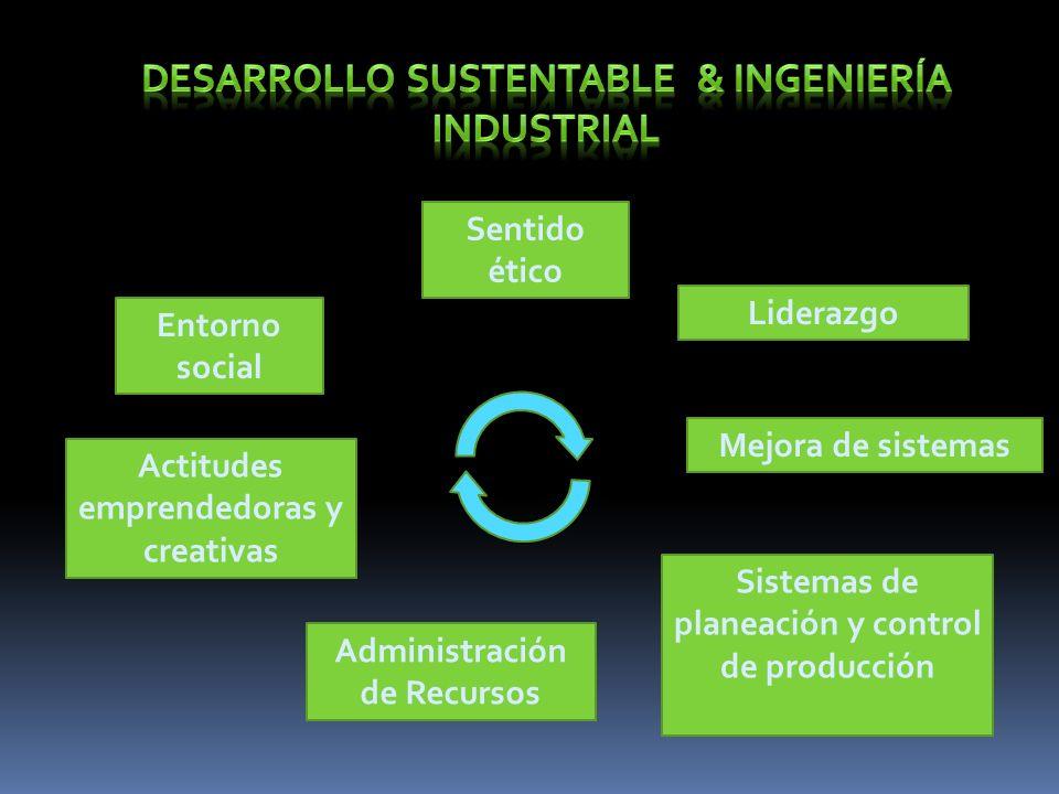 Sistemas de planeación y control de producción Mejora de sistemas Administración de Recursos Sentido ético Actitudes emprendedoras y creativas Lideraz