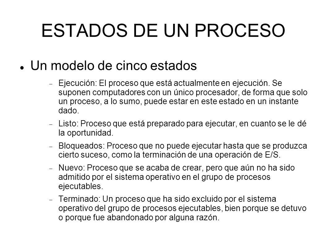ESTADOS DE UN PROCESO Un modelo de cinco estados Ejecución: El proceso que está actualmente en ejecución. Se suponen computadores con un único procesa