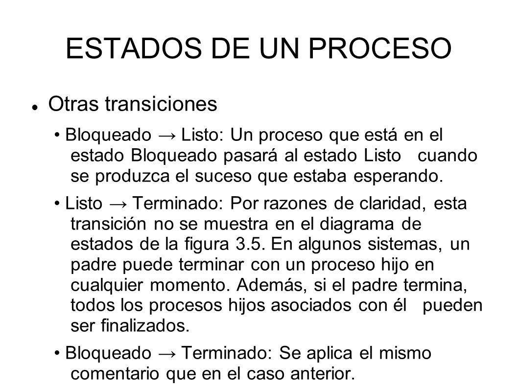 ESTADOS DE UN PROCESO Otras transiciones Bloqueado Listo: Un proceso que está en el estado Bloqueado pasará al estado Listo cuando se produzca el suce