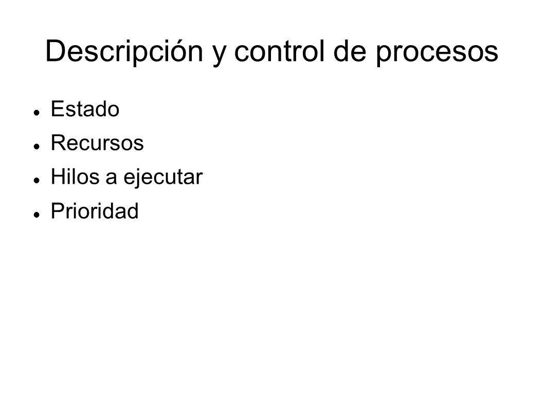 Descripción y control de procesos Estado Recursos Hilos a ejecutar Prioridad