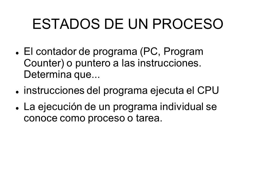 ESTADOS DE UN PROCESO El contador de programa (PC, Program Counter) o puntero a las instrucciones. Determina que... instrucciones del programa ejecuta
