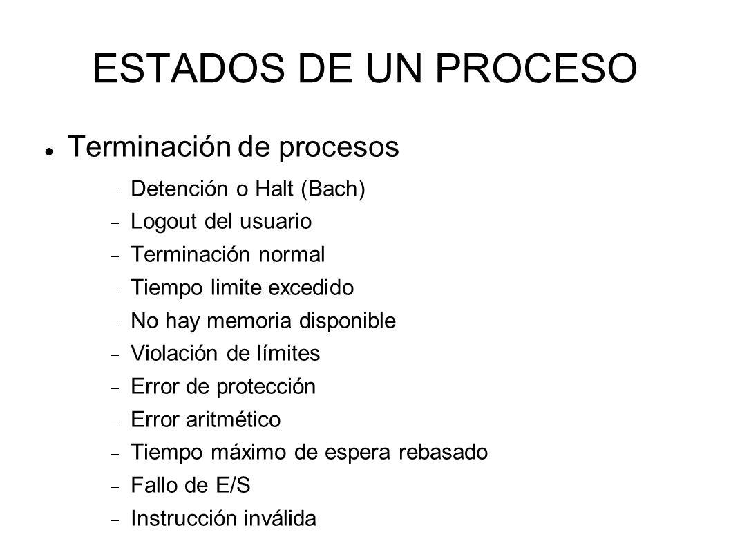ESTADOS DE UN PROCESO Terminación de procesos Detención o Halt (Bach) Logout del usuario Terminación normal Tiempo limite excedido No hay memoria disp