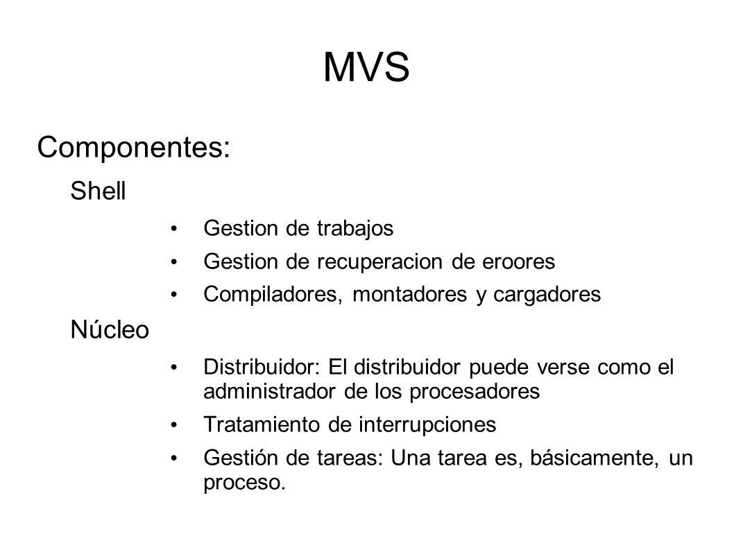 MVS Componentes: Shell Gestion de trabajos Gestion de recuperacion de eroores Compiladores, montadores y cargadores Núcleo Distribuidor: El distribuid