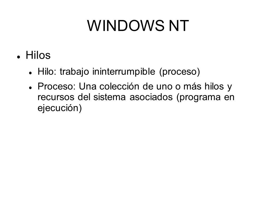 WINDOWS NT Hilos Hilo: trabajo ininterrumpible (proceso) Proceso: Una colección de uno o más hilos y recursos del sistema asociados (programa en ejecu