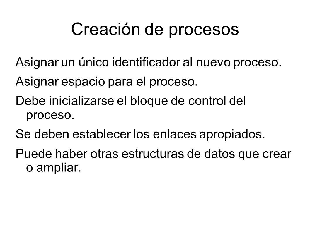Creación de procesos Asignar un único identificador al nuevo proceso. Asignar espacio para el proceso. Debe inicializarse el bloque de control del pro