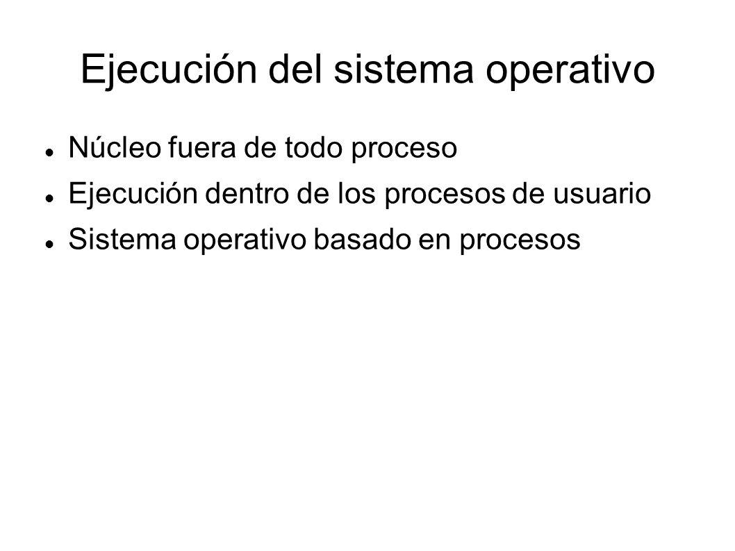 Ejecución del sistema operativo Núcleo fuera de todo proceso Ejecución dentro de los procesos de usuario Sistema operativo basado en procesos