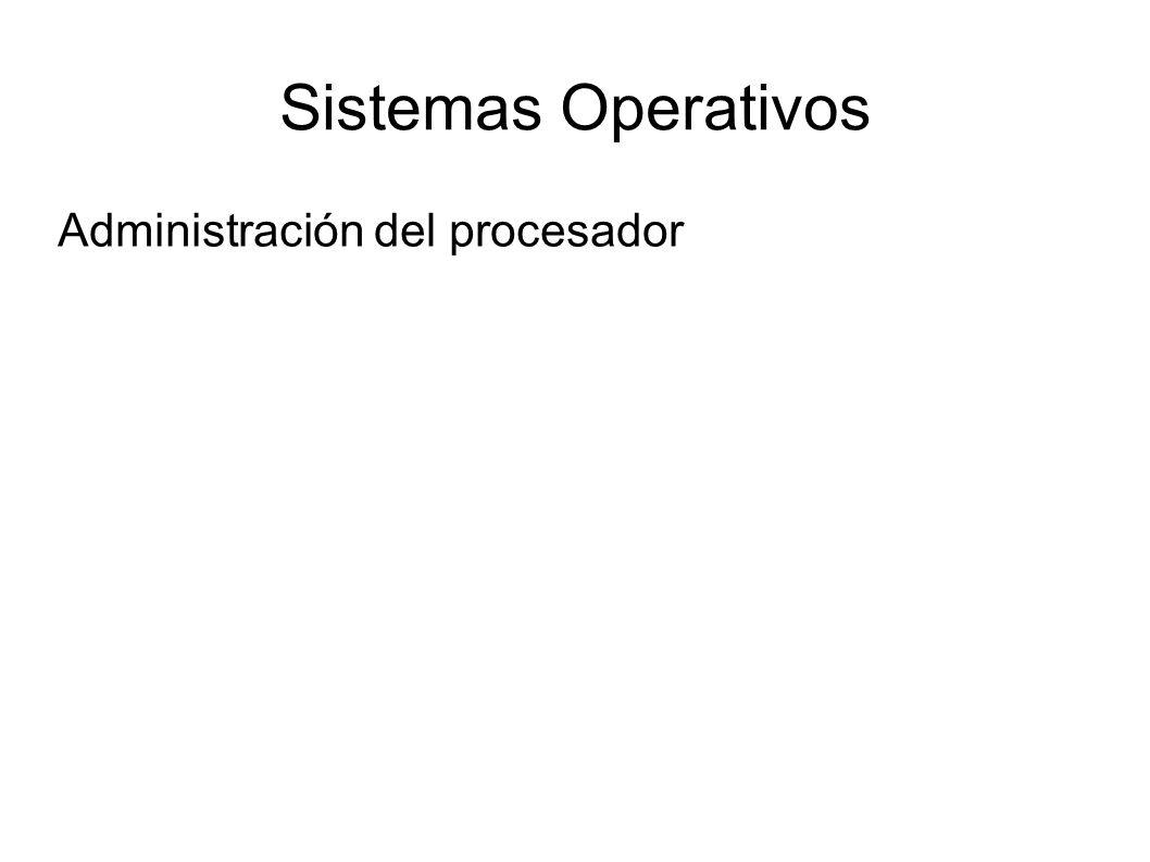 Planeación de trabajos (procesos) Para la multiprogramación se requiere de planeación de los recursos.