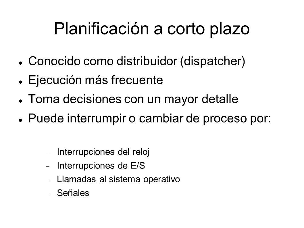 Algoritmos de Planificación Objetivo: Optimización del comportamiento del sistema.