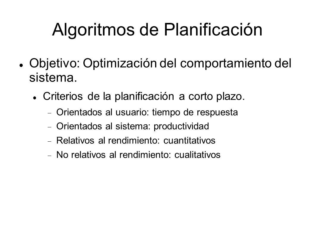 Algoritmos de Planificación Criterios Usuario + rendimento Tiempo de respuesta Tiempo de retorno (terminado) Plazos Usuario + otros Previsibilidad Sistema + rendimiento Productividad Utilización del procesador