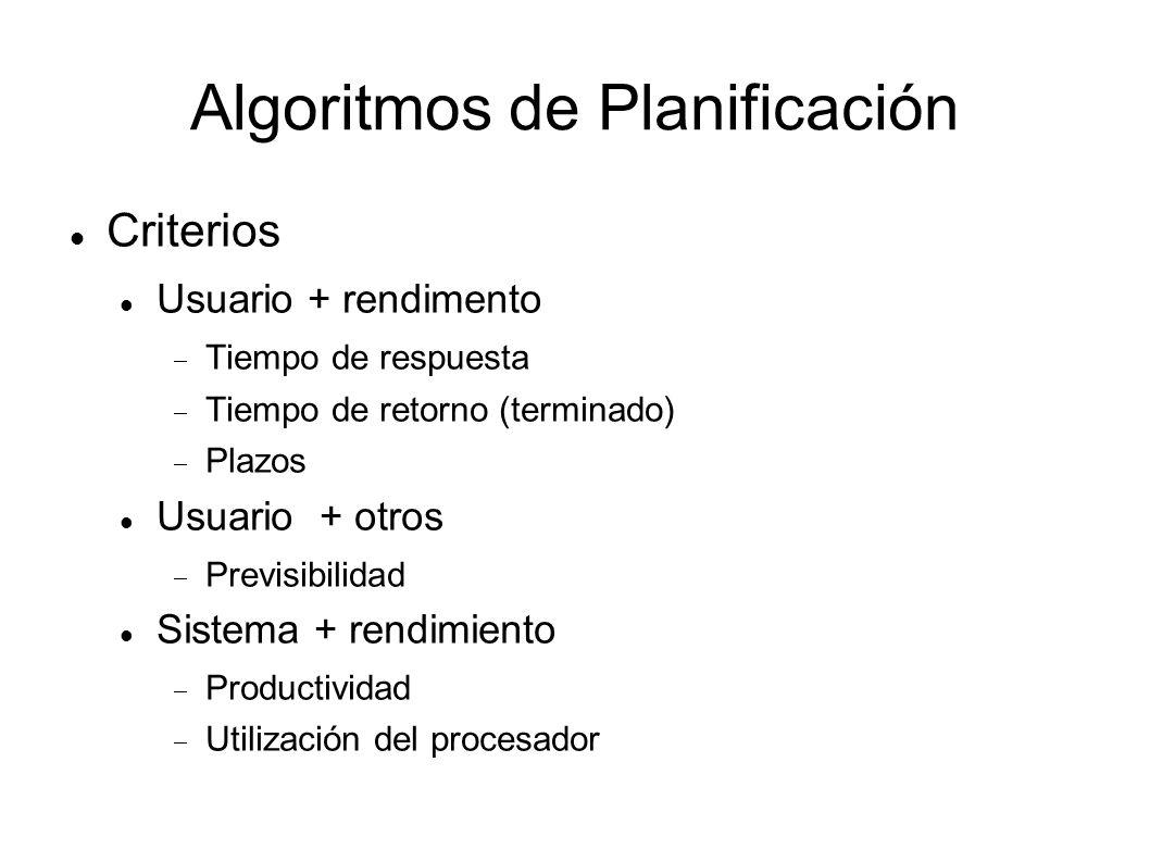 Algoritmos de Planificación Criterios Sistema + otros Equidad (No directrices de usuario,No inanición) Prioridades Equilibrio de recursos(no sobre carga)