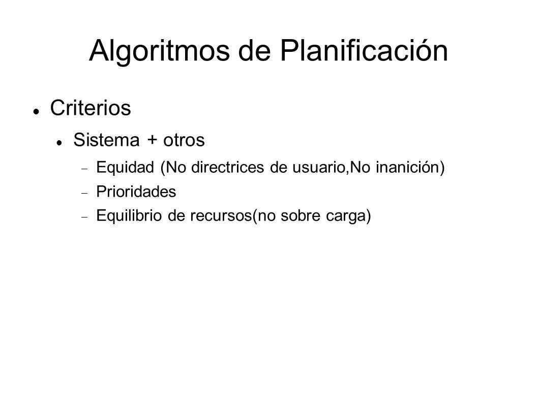 Algoritmos de Planificación Uso de prioridades Un problema de los esquemas puros de planificación por prioridades es que los procesos de prioridad más baja pueden sufrir inanición.