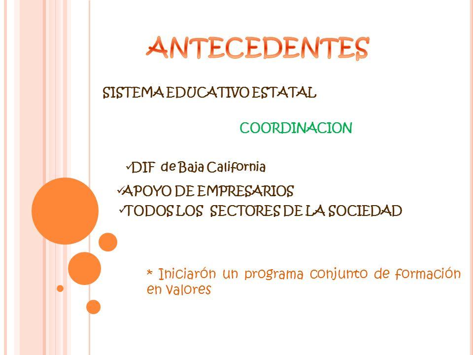 SISTEMA EDUCATIVO ESTATAL DIF de Baja California APOYO DE EMPRESARIOS COORDINACION TODOS LOS SECTORES DE LA SOCIEDAD * Iniciarón un programa conjunto