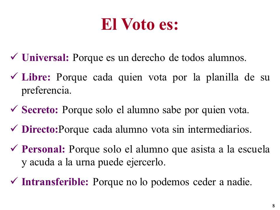 Universal: Porque es un derecho de todos alumnos. Libre: Porque cada quien vota por la planilla de su preferencia. Secreto: Porque solo el alumno sabe