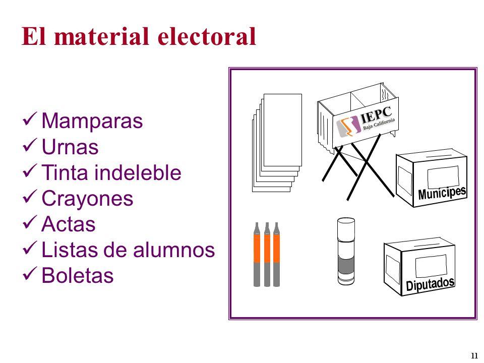 El material electoral Mamparas Urnas Tinta indeleble Crayones Actas Listas de alumnos Boletas 11