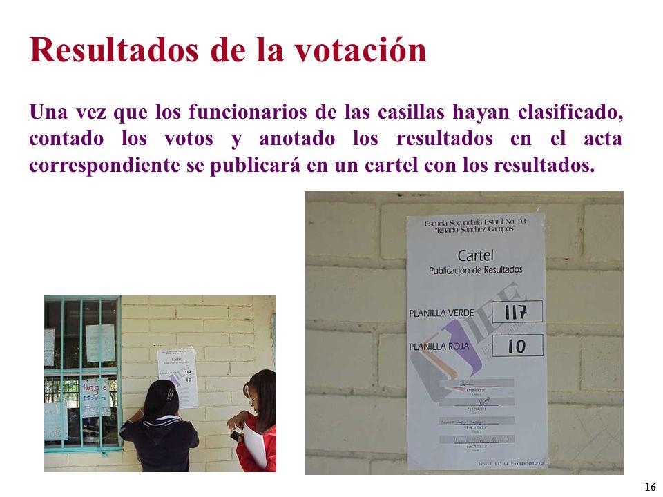 Una vez que los funcionarios de las casillas hayan clasificado, contado los votos y anotado los resultados en el acta correspondiente se publicará en