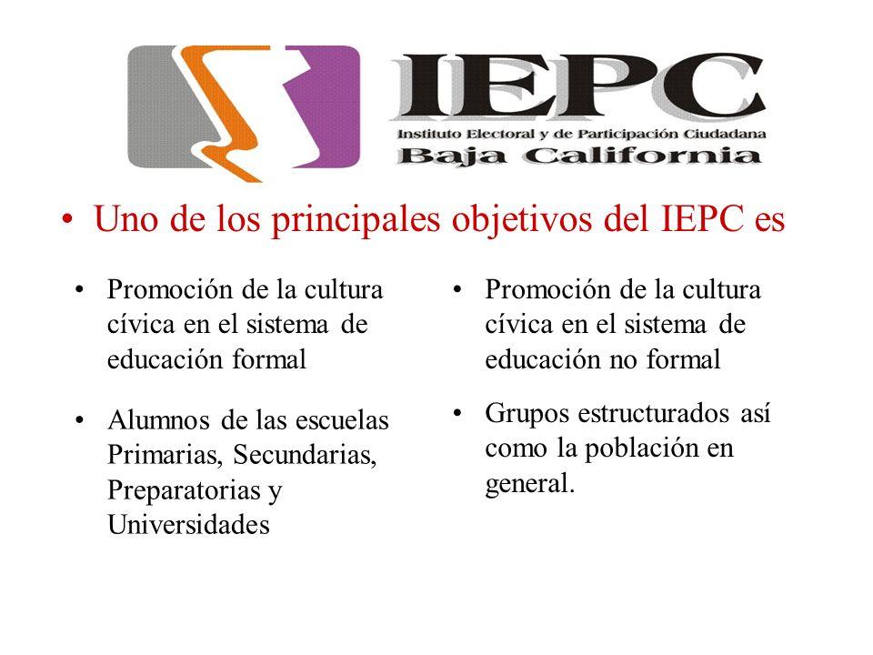 ¿Qué es el Instituto Electoral y de Participación Ciudadana.