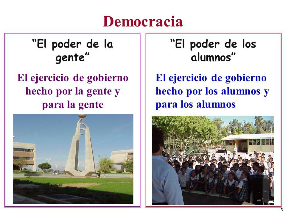 Democracia El poder de la gente El ejercicio de gobierno hecho por la gente y para la gente El poder de los alumnos El ejercicio de gobierno hecho por