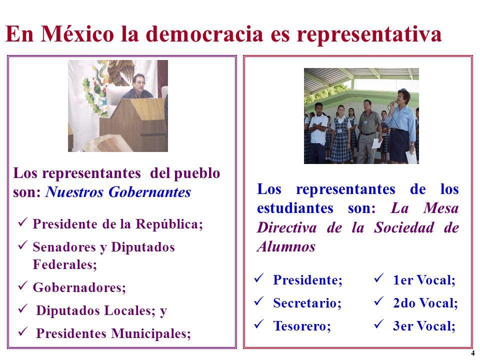 En México la democracia es representativa Los representantes del pueblo son: Nuestros Gobernantes Presidente; Secretario; Tesorero; Presidente de la R