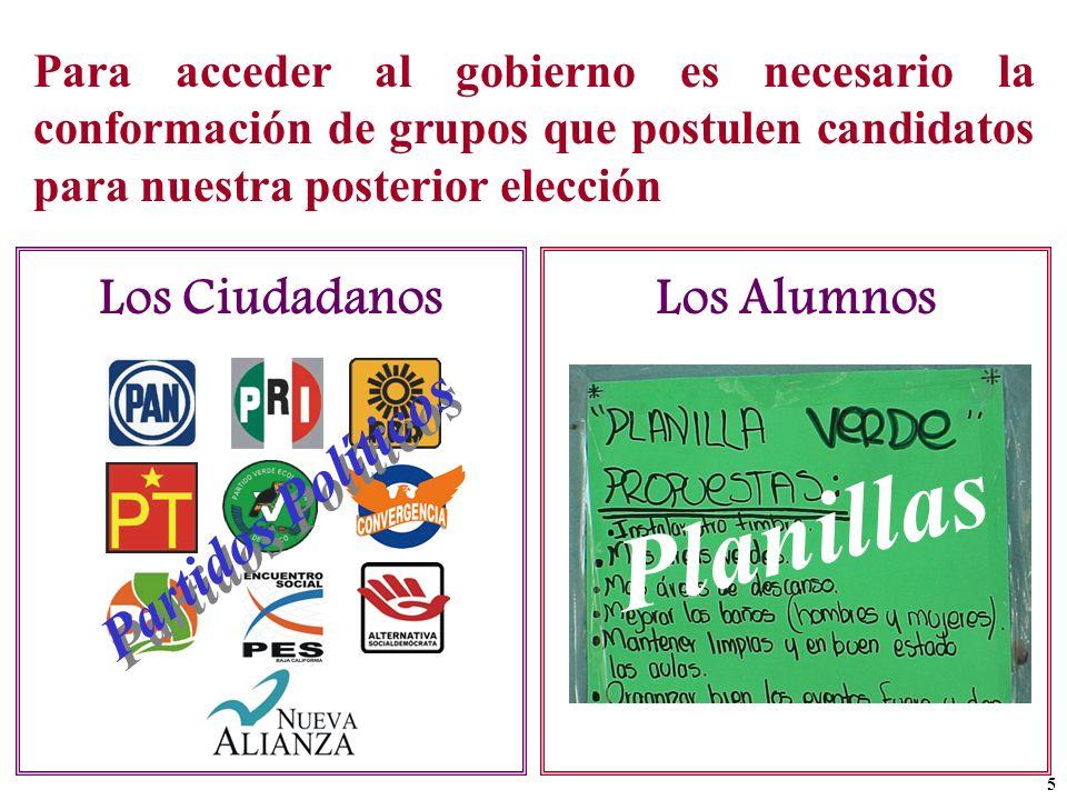 Para acceder al gobierno es necesario la conformación de grupos que postulen candidatos para nuestra posterior elección Los CiudadanosLos Alumnos Plan