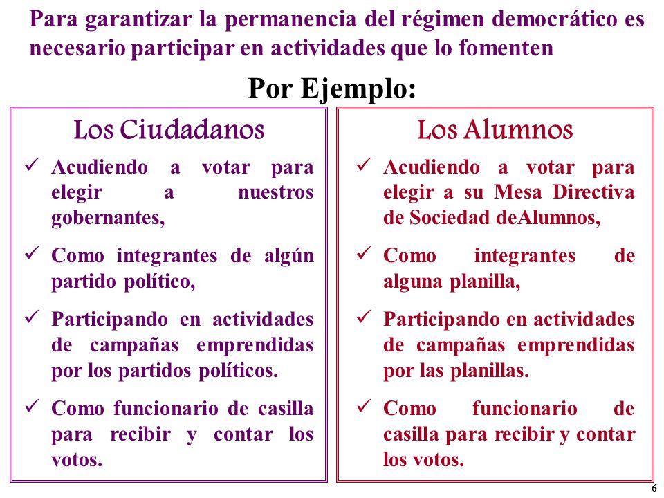Acudiendo a votar para elegir a nuestros gobernantes, Como integrantes de algún partido político, Participando en actividades de campañas emprendidas