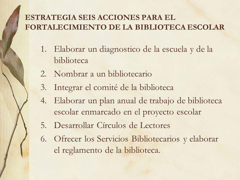 ESTRATEGIA SEIS ACCIONES PARA EL FORTALECIMIENTO DE LA BIBLIOTECA ESCOLAR 1.Elaborar un diagnostico de la escuela y de la biblioteca 2.Nombrar a un bi