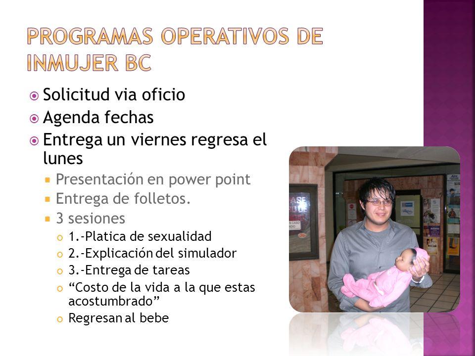 Solicitud via oficio Agenda fechas Entrega un viernes regresa el lunes Presentación en power point Entrega de folletos. 3 sesiones 1.-Platica de sexua