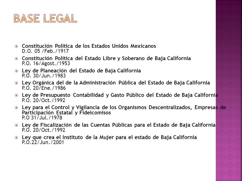 Constitución Política de los Estados Unidos Mexicanos D.O. 05 /Feb./1917 Constitución Política del Estado Libre y Soberano de Baja California P.O. 16/