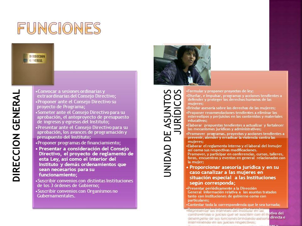 Mejorar la calidad de vida de las mujeres a través de la sensibilización de la sociedad en torno a la equidad de género; Llevar acabo programas relativos a la capacitación de servidores públicos a través de talleres con enfoque a la equidad de género; Brindar apoyo psicoemocional a las mujeres que se encuentran en situación especial, canalizándolas a las instancias correspondientes; Realizar talleres y pláticas en colonias y comunidad con el objeto de informar a las mujeres en relación con su salud, autoestima, violencia familiar, e instancias de apoyo en beneficio de la mujer; Realizar foros y conferencias a fin de sensibilizar a la sociedad en torno al la equidad de genero y desarrollo de humano integral de la mujer; Acordar de manera inmediata con la Dirección General los asuntos que requieran su atención.