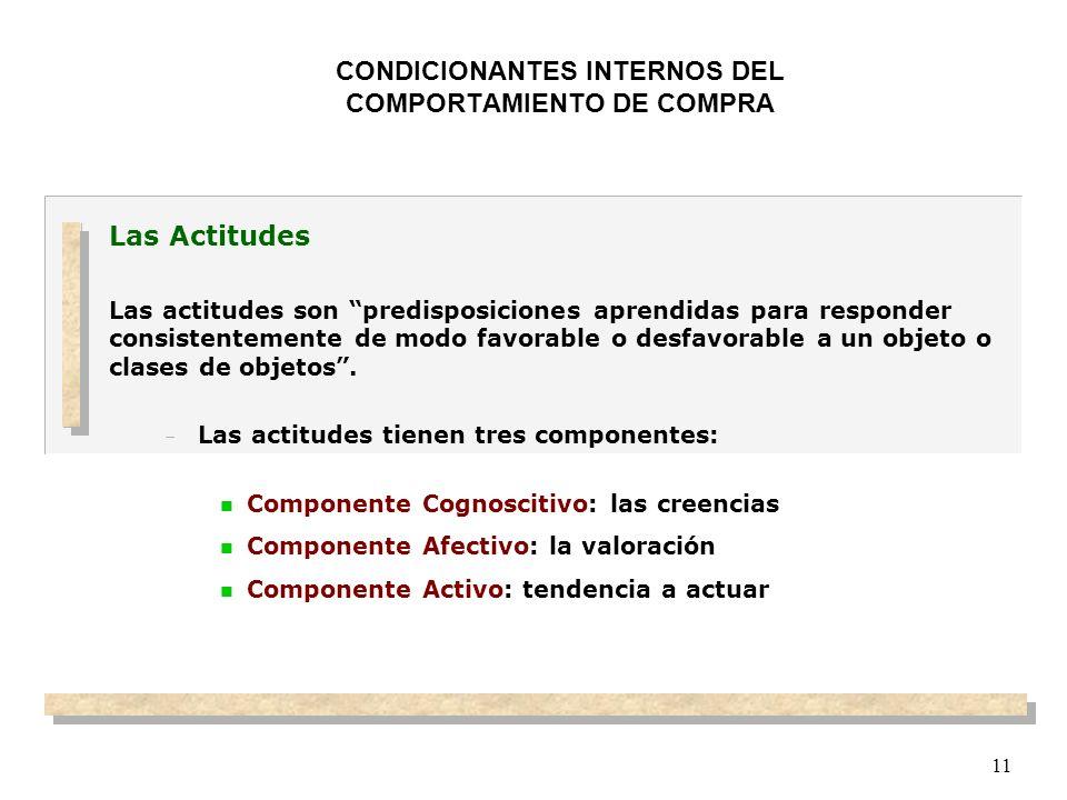 11 CONDICIONANTES INTERNOS DEL COMPORTAMIENTO DE COMPRA Las Actitudes Las actitudes son predisposiciones aprendidas para responder consistentemente de
