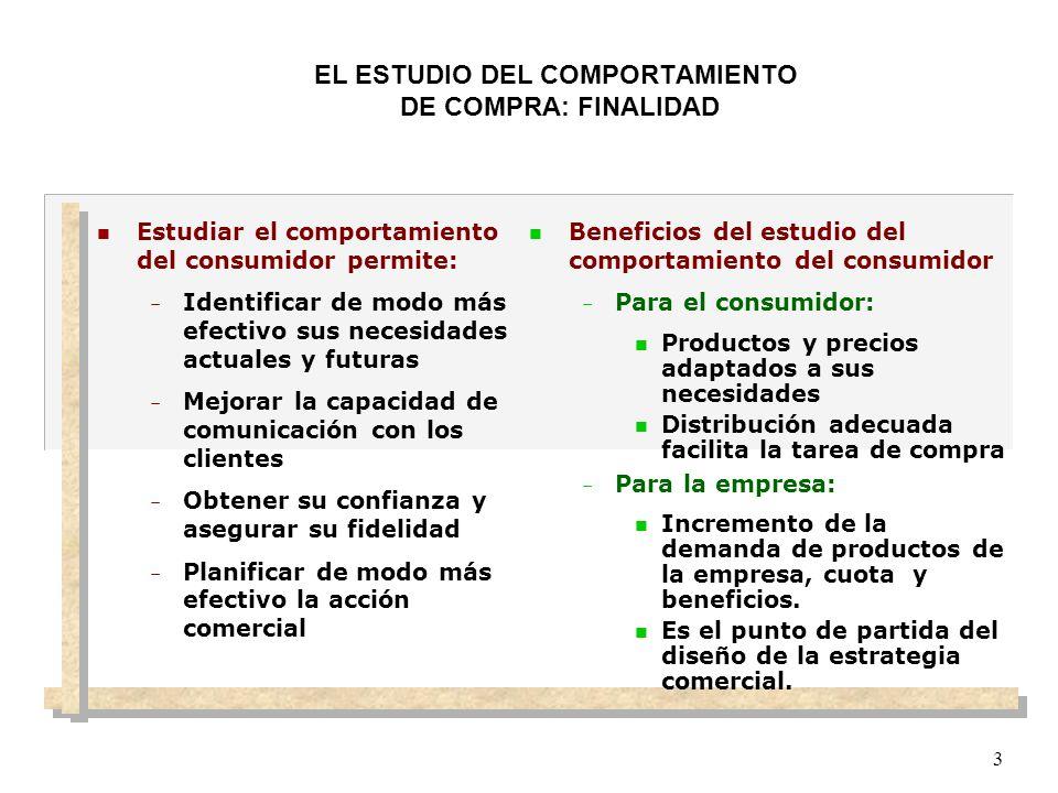 3 EL ESTUDIO DEL COMPORTAMIENTO DE COMPRA: FINALIDAD n Estudiar el comportamiento del consumidor permite: – Identificar de modo más efectivo sus neces
