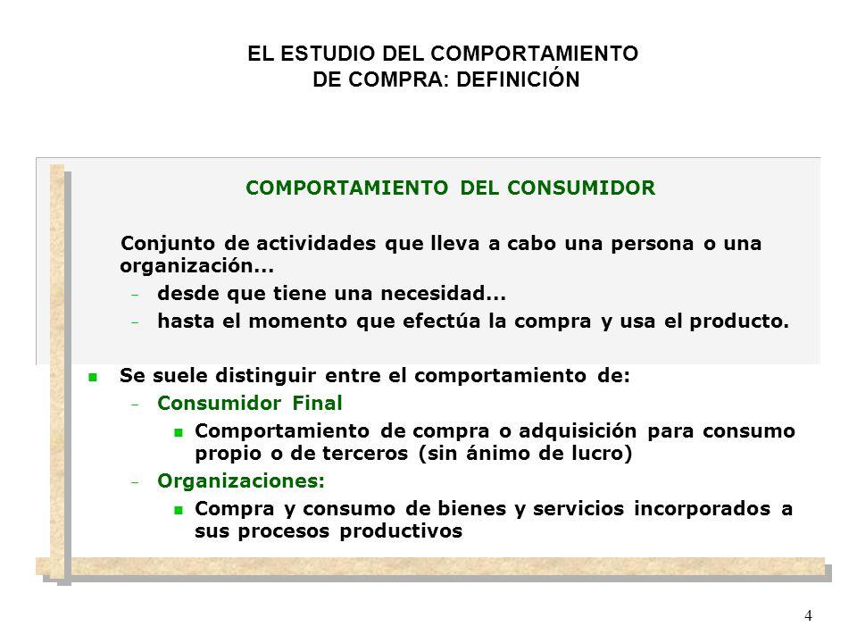 4 EL ESTUDIO DEL COMPORTAMIENTO DE COMPRA: DEFINICIÓN COMPORTAMIENTO DEL CONSUMIDOR Conjunto de actividades que lleva a cabo una persona o una organiz