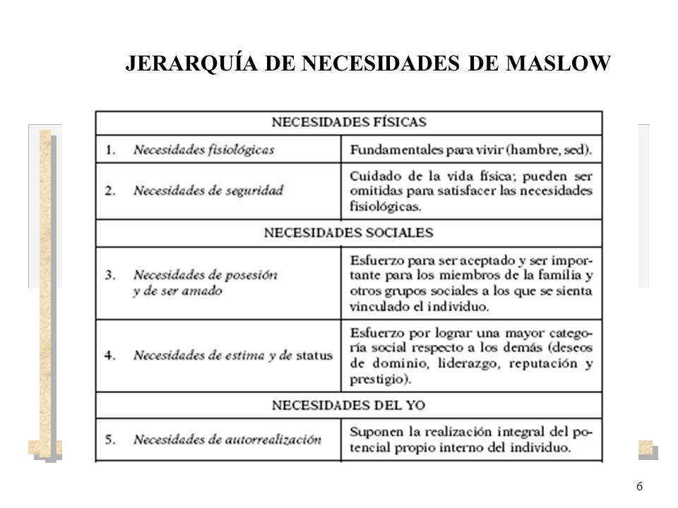 6 JERARQUÍA DE NECESIDADES DE MASLOW