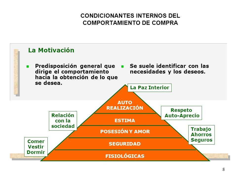 8 CONDICIONANTES INTERNOS DEL COMPORTAMIENTO DE COMPRA La Motivación n Predisposición general que dirige el comportamiento hacia la obtención de lo qu
