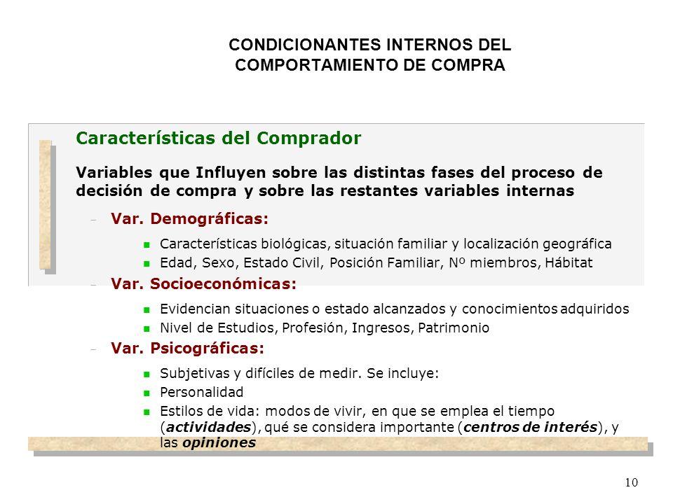 10 CONDICIONANTES INTERNOS DEL COMPORTAMIENTO DE COMPRA Características del Comprador Variables que Influyen sobre las distintas fases del proceso de