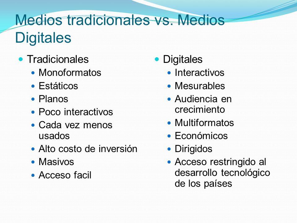 Medios tradicionales vs. Medios Digitales Tradicionales Monoformatos Estáticos Planos Poco interactivos Cada vez menos usados Alto costo de inversión