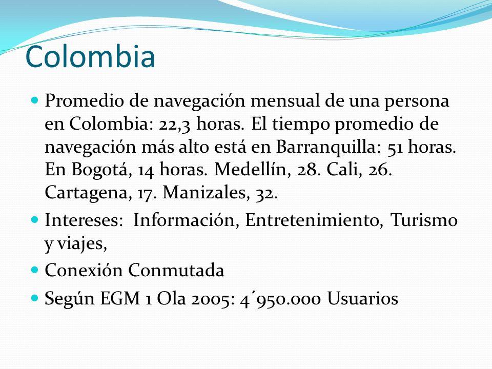 Colombia Promedio de navegación mensual de una persona en Colombia: 22,3 horas. El tiempo promedio de navegación más alto está en Barranquilla: 51 hor