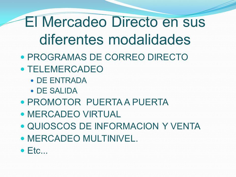 El Mercadeo Directo en sus diferentes modalidades PROGRAMAS DE CORREO DIRECTO TELEMERCADEO DE ENTRADA DE SALIDA PROMOTOR PUERTA A PUERTA MERCADEO VIRT
