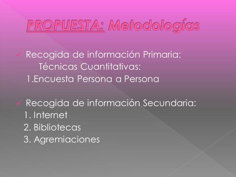 Recogida de información Primaria: Técnicas Cuantitativas: 1.Encuesta Persona a Persona Recogida de información Secundaria: 1.