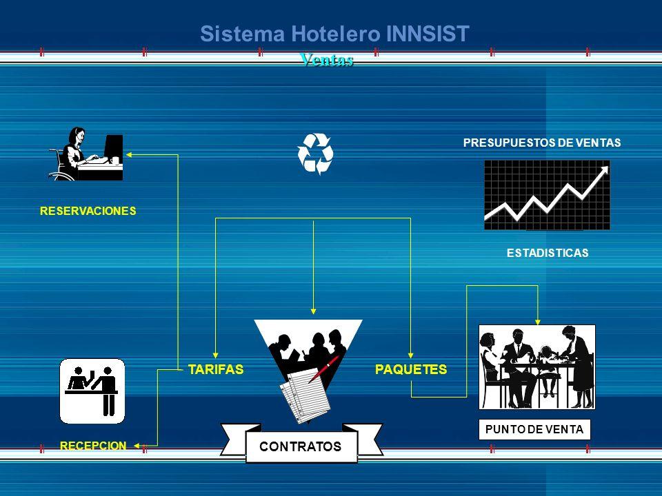 Sistema Hotelero INNSIST Ventas CONTRATOS TARIFASPAQUETES PUNTO DE VENTA RECEPCION RESERVACIONES PRESUPUESTOS DE VENTAS ESTADISTICAS